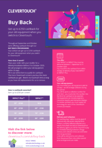 Clevertouch Offer